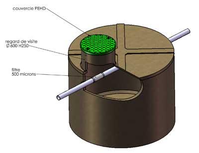 cuve-filtre-integre